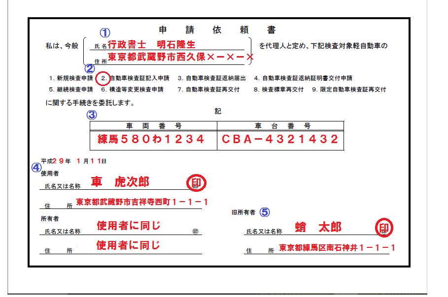軽 自動車 名義 変更 各種手続き | 軽自動車検査協会 本部